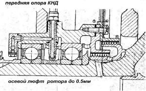 Копия Опра кнд